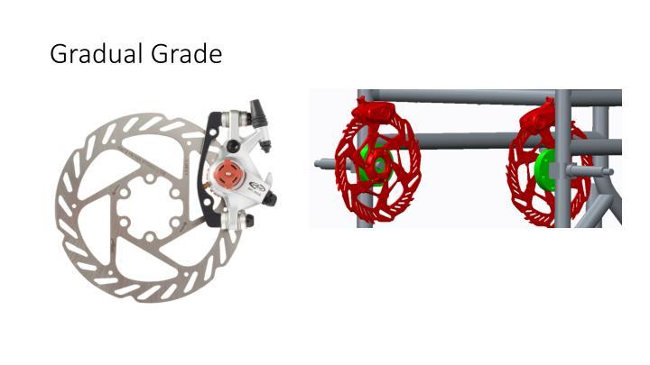 Gradual Grade