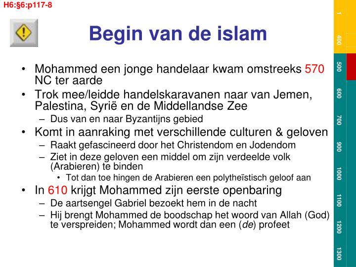 Begin van de islam