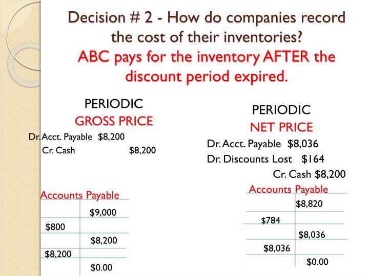 Decision # 2 - How do companies record the cost of their inventories?