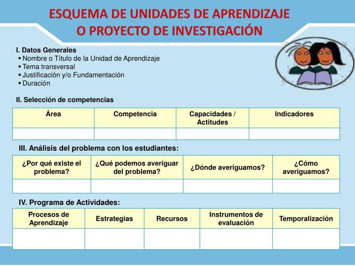 ESQUEMA DE UNIDADES DE APRENDIZAJE O PROYECTO DE INVESTIGACIÓN
