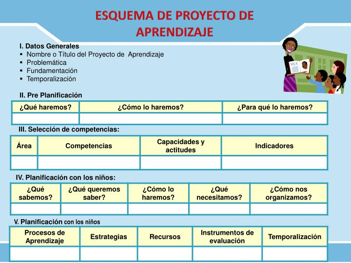 ESQUEMA DE PROYECTO DE APRENDIZAJE