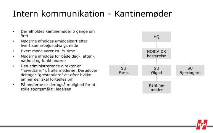 Intern kommunikation - Kantinemøder