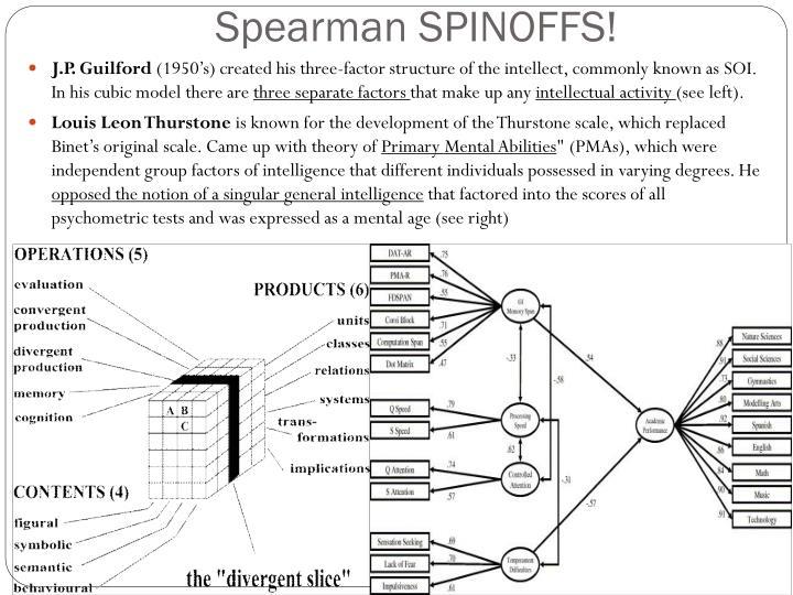 Spearman SPINOFFS!