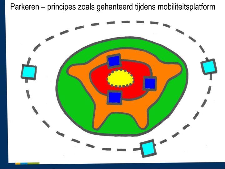 Parkeren – principes zoals gehanteerd tijdens mobiliteitsplatform