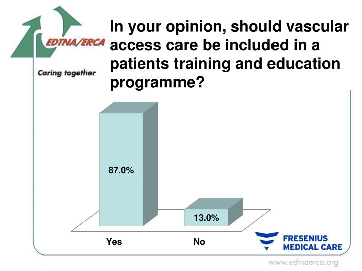 In your opinion, should vascular access care be included in a patients training and education