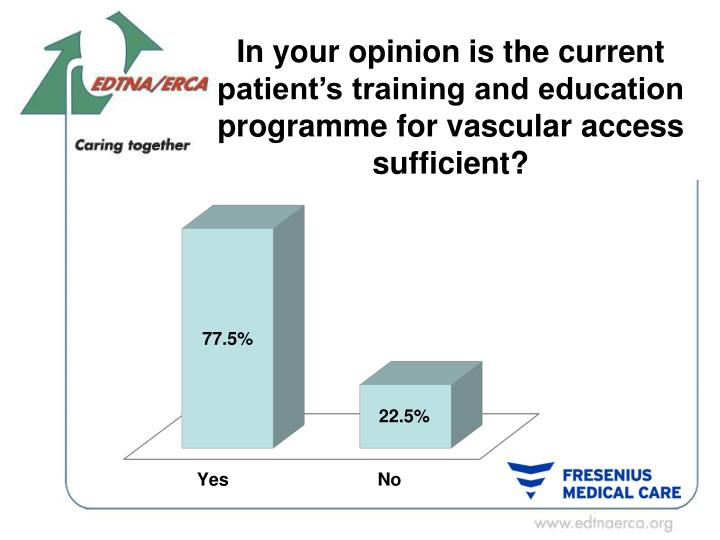 In your opinion is the current patient's training and education