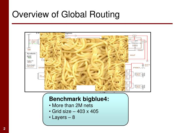 Overview of global routing