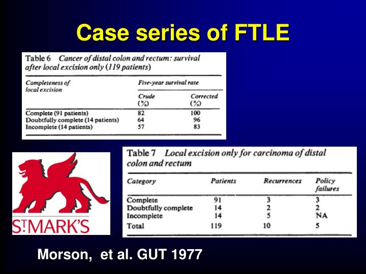 Case series of FTLE
