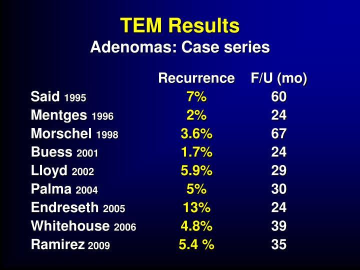 TEM Results