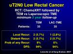 ut2n0 low rectal cancer rct chemoxrt followed by tem vs laparoscopic tme minimum 5 year follow up