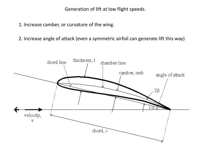 Generation of lift at low flight speeds.