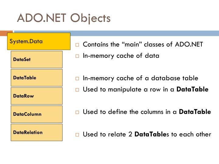 ADO.NET Objects