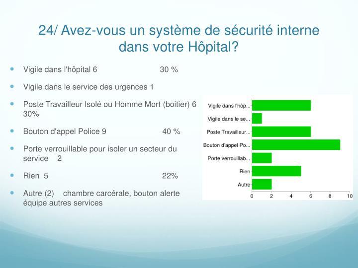 24/ Avez-vous un système de sécurité interne dans votre Hôpital?