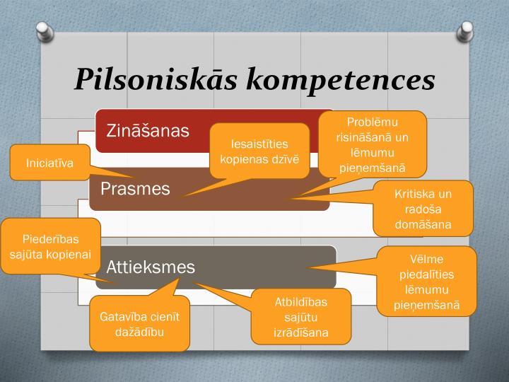 Pilsoniskās kompetences