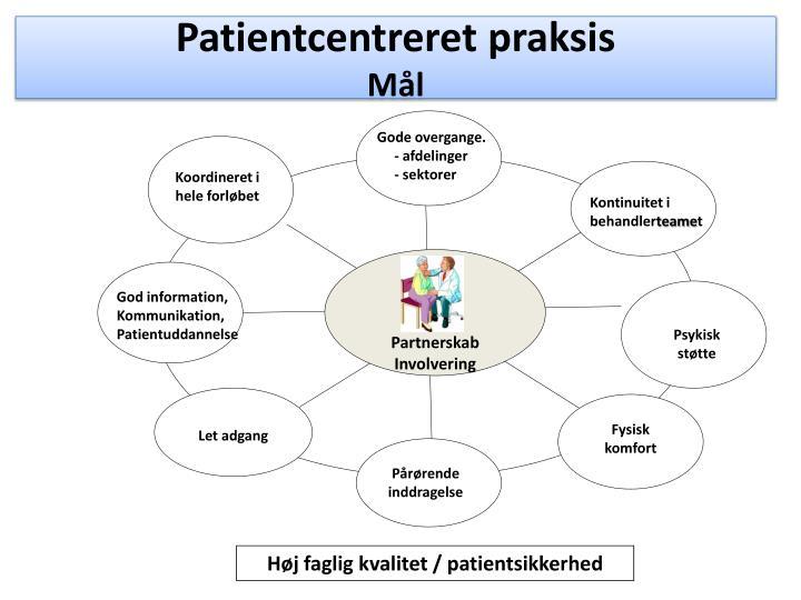 Patientcentreret praksis