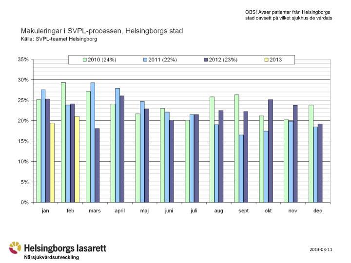 OBS! Avser patienter från Helsingborgs stad oavsett på vilket sjukhus de vårdats
