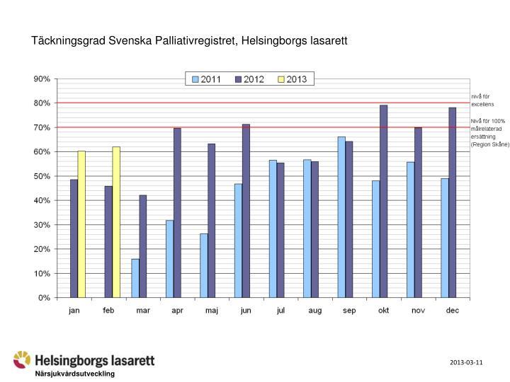Täckningsgrad Svenska Palliativregistret, Helsingborgs lasarett