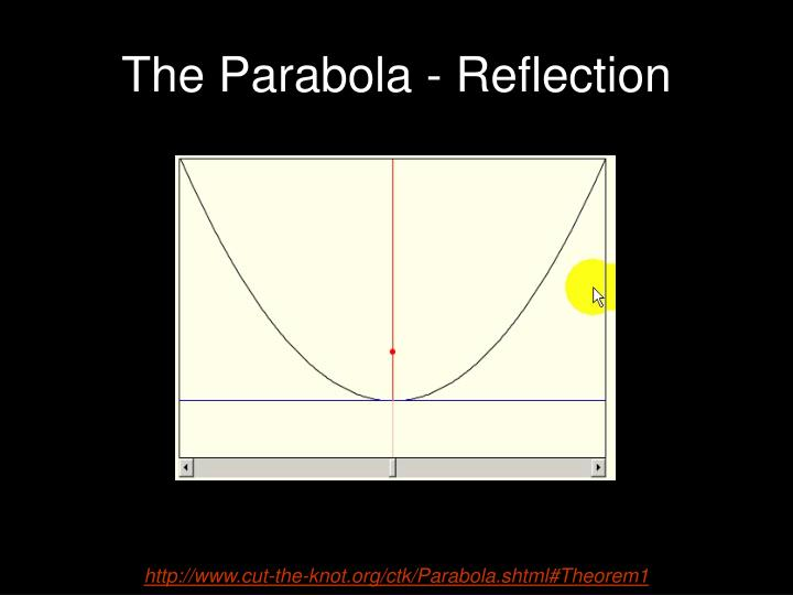 The Parabola - Reflection