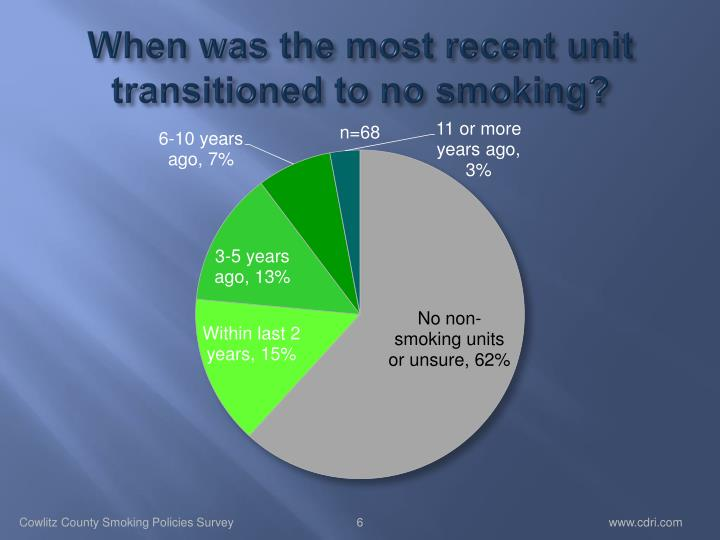 When was the most recent unit transitioned to no smoking?