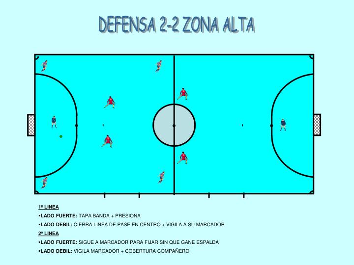 DEFENSA 2-2 ZONA ALTA