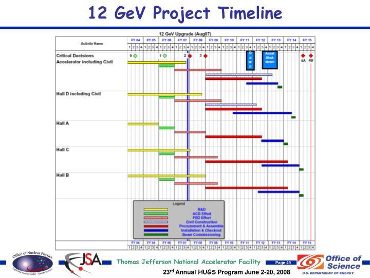 12 GeV Project Timeline
