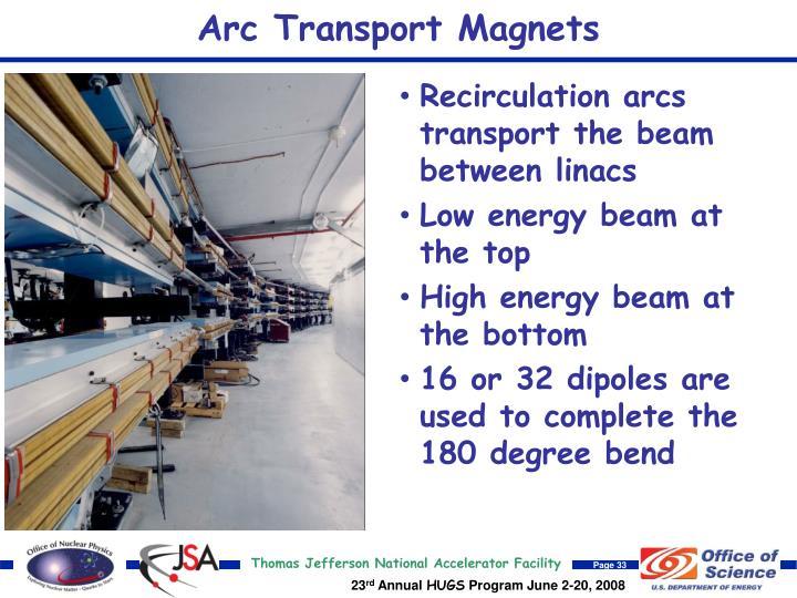 Arc Transport Magnets