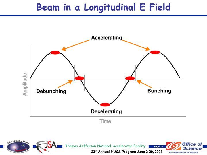 Beam in a Longitudinal E Field