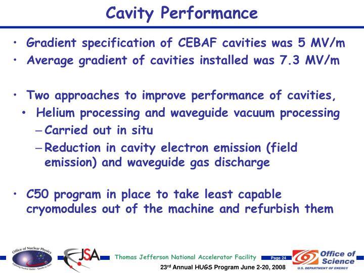 Cavity Performance