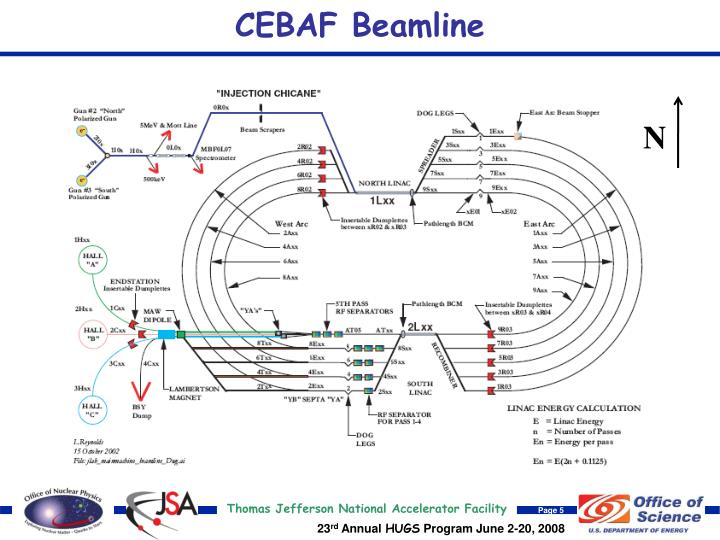 CEBAF Beamline