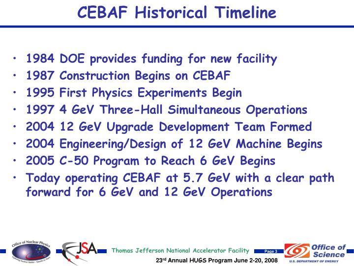CEBAF Historical Timeline