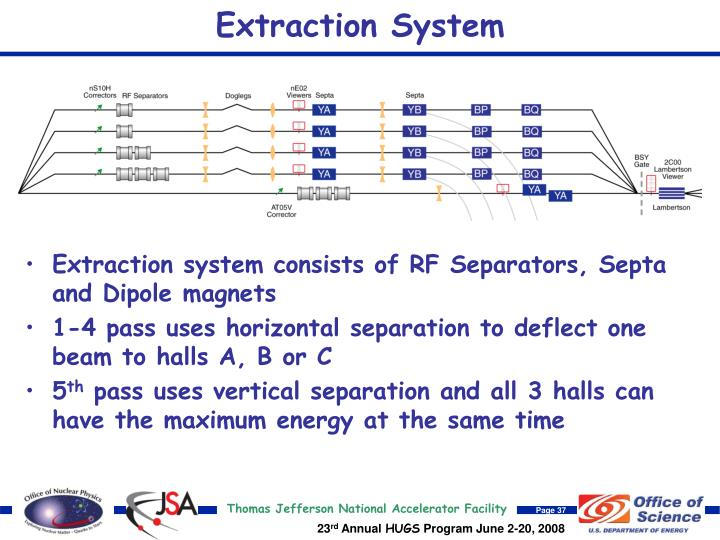 Extraction System