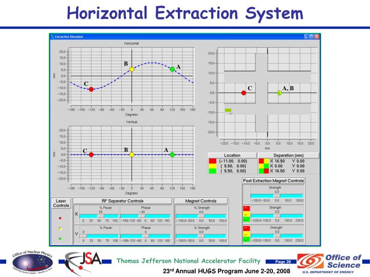 Horizontal Extraction System