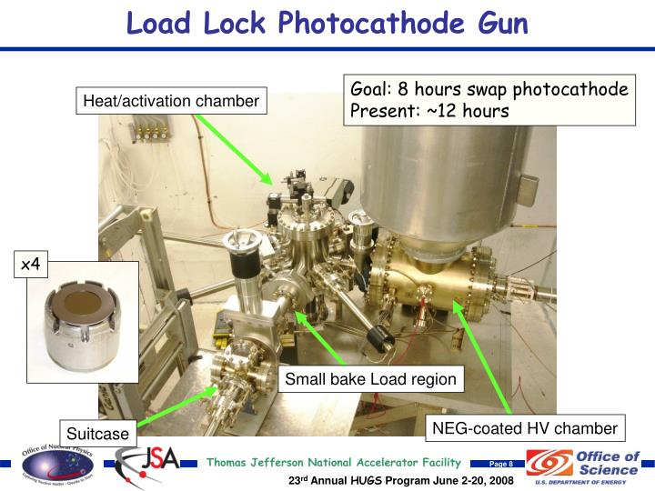 Load Lock Photocathode Gun