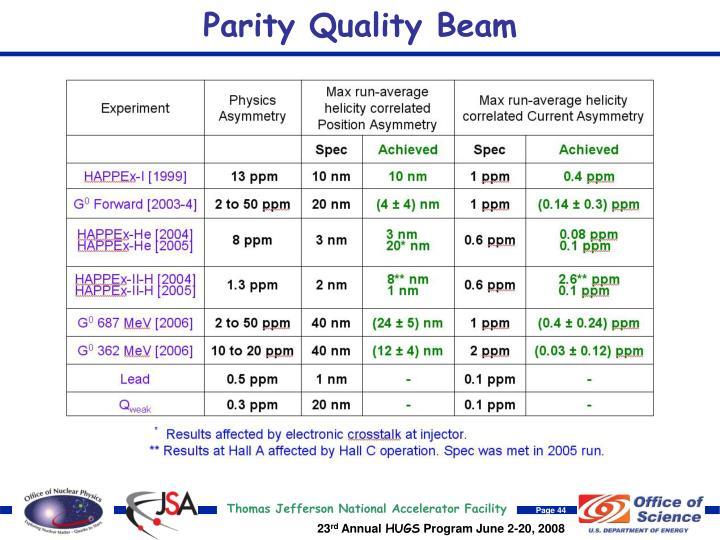 Parity Quality Beam