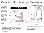 extraction of exoplanet light curve signal
