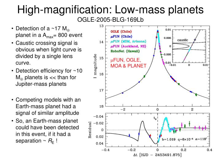 High-magnification: Low-mass planets