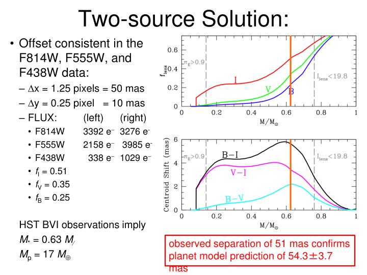 Two-source Solution: