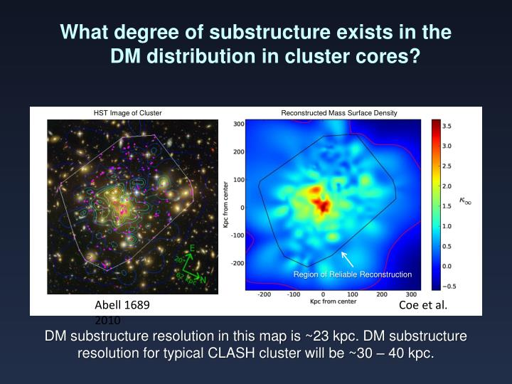 What degree of substructure exists in the DM distribution in cluster cores?