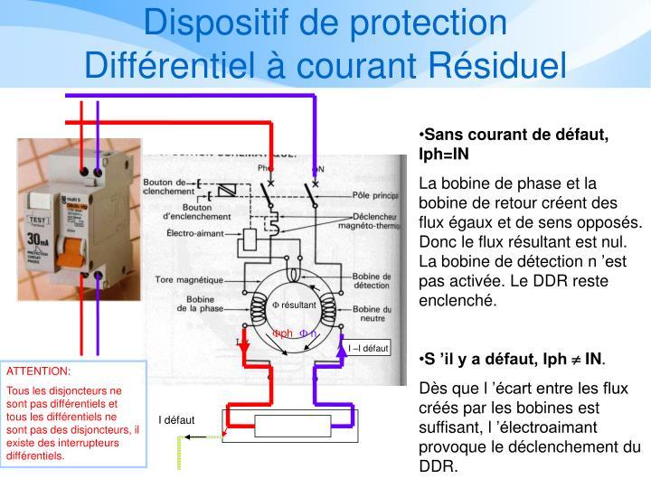 Dispositif de protection