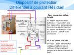 dispositif de protection diff rentiel courant r siduel