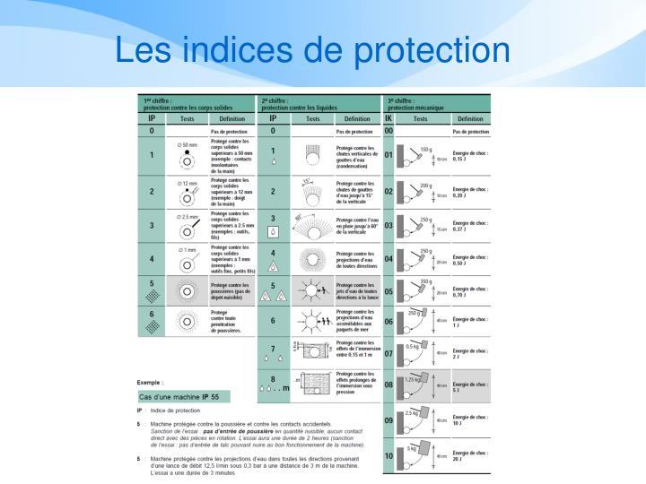 Les indices de protection