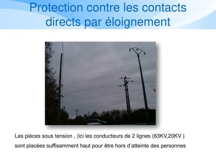 Protection contre les contacts directs par