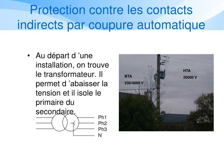 Protection contre les contacts