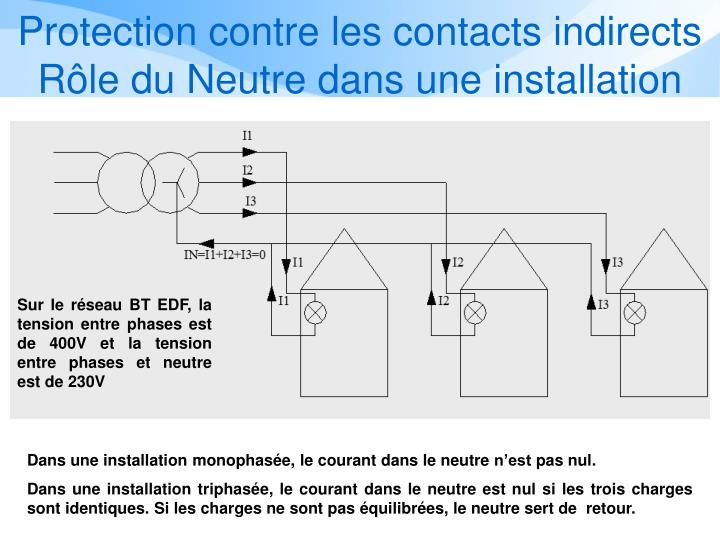 Protection contre les contacts indirects