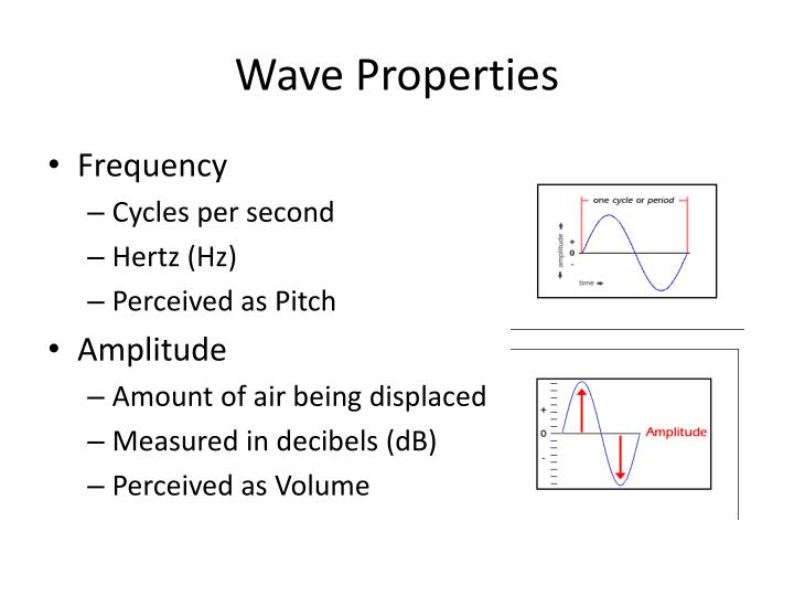 Wave Properties