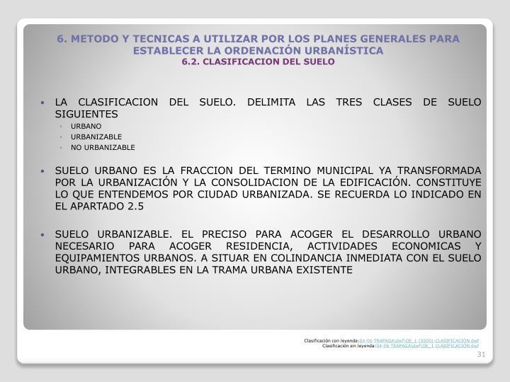LA CLASIFICACION DEL SUELO. DELIMITA LAS TRES CLASES DE SUELO SIGUIENTES