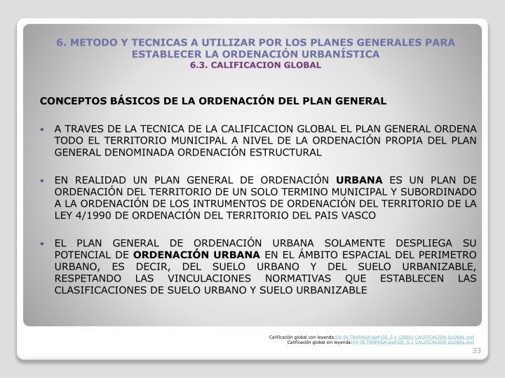 CONCEPTOS BSICOS DE LA ORDENACIN DEL PLAN GENERAL