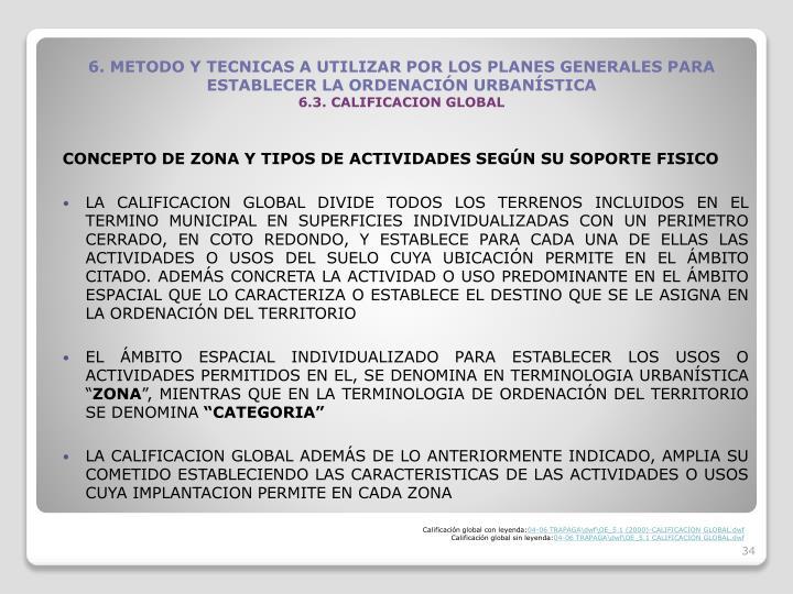 CONCEPTO DE ZONA Y TIPOS DE ACTIVIDADES SEGN SU SOPORTE FISICO
