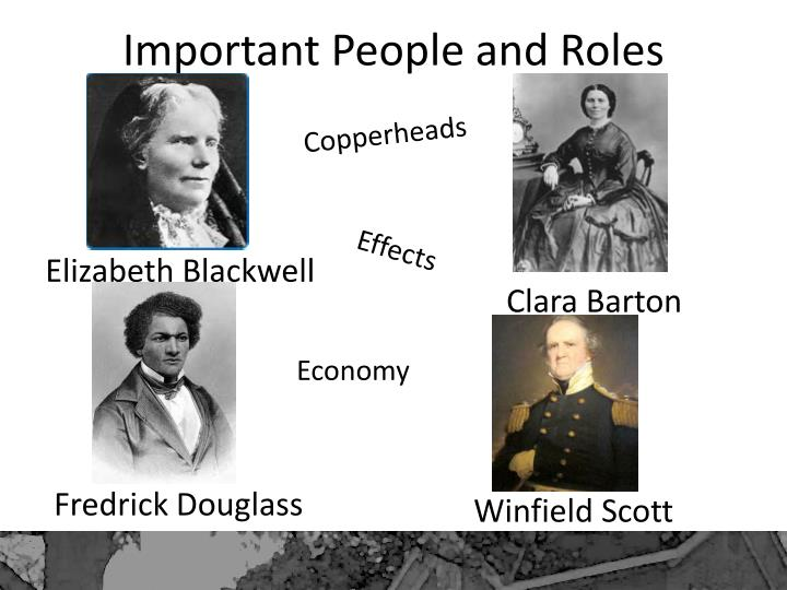 Important People and Roles