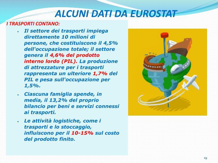 ALCUNI DATI DA EUROSTAT